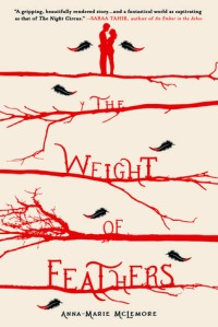 weight of